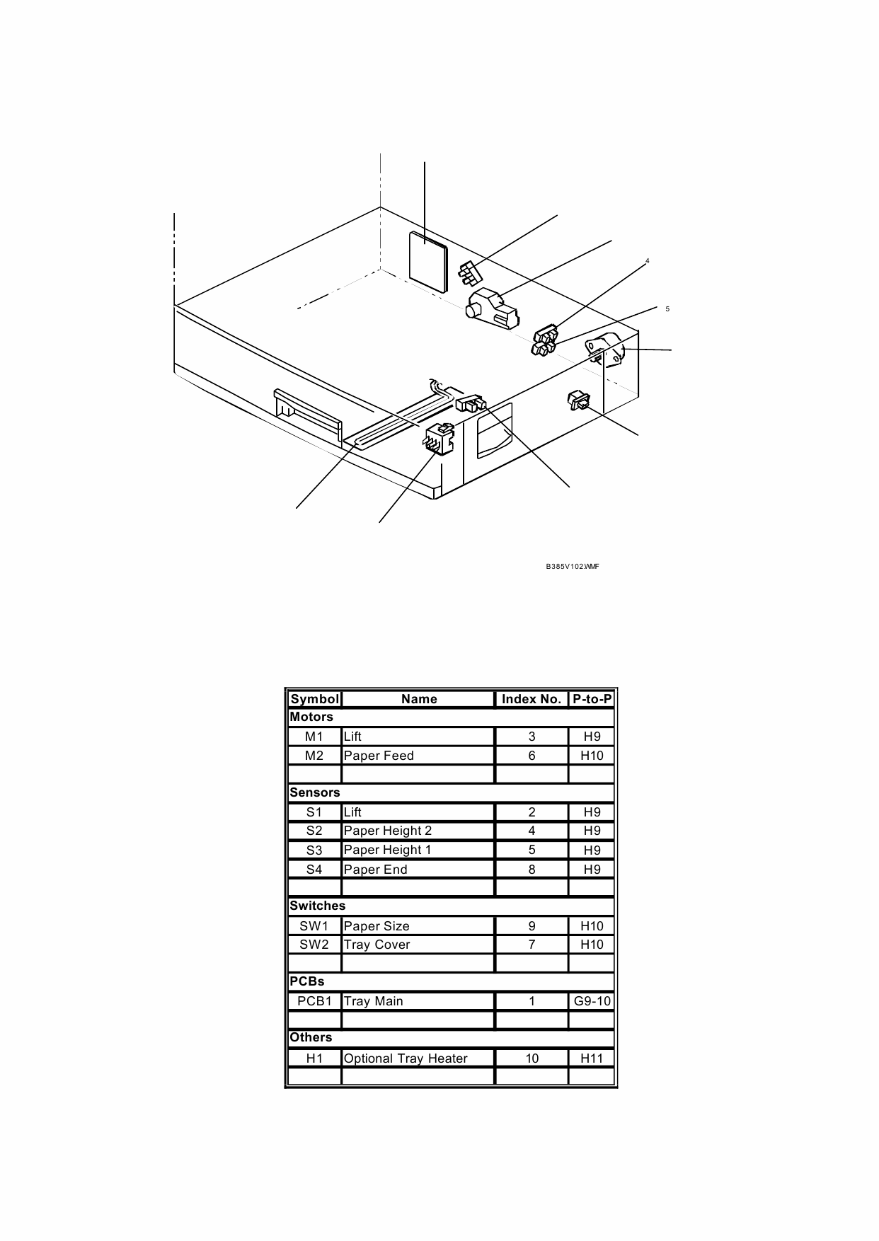 RICOH Aficio MP-1610L MP1610LD B282 B283 Circuit Diagram